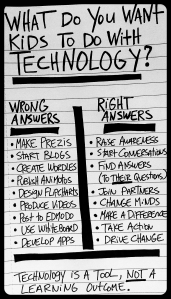 Technology is a tool