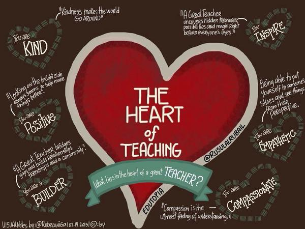 What dreams are made of… – Heart of a Teacher