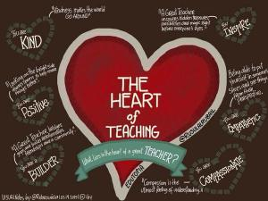 Heart of Teaching